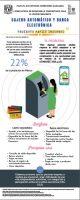 Cajero automático y banca electrónica