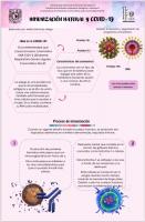 Inmunización natural y COVID-19
